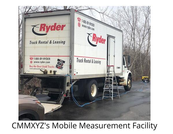 CMMXYZ mobile measurement lab